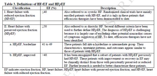 clasificacion AHA IC 2013